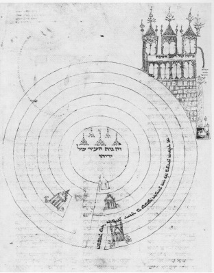The Jericho Labyrinth (type von Xanten) in a Hebrew Bible