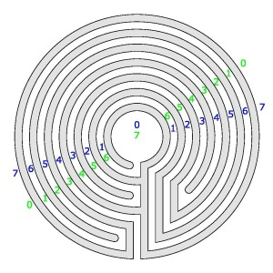 The original Jericho Labyrinth type von Xanten