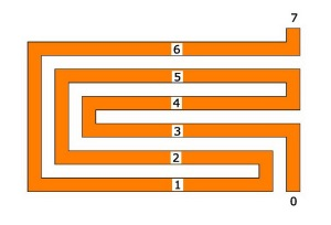 The pattern of the Jericho Labyrinth (type von Xanten) as diagram