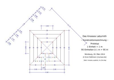 knossos_quadrat_prototyp_de
