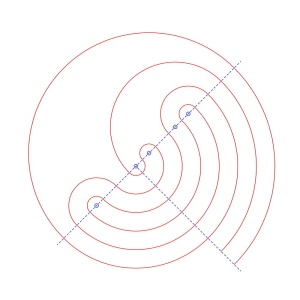 Ariadne's thread geometrically correct