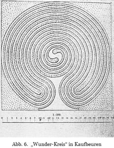 Zeichnung des Wunderkreises aus Kaufbeuren