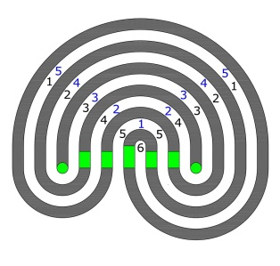The 5 circuit labyrinth in classical style