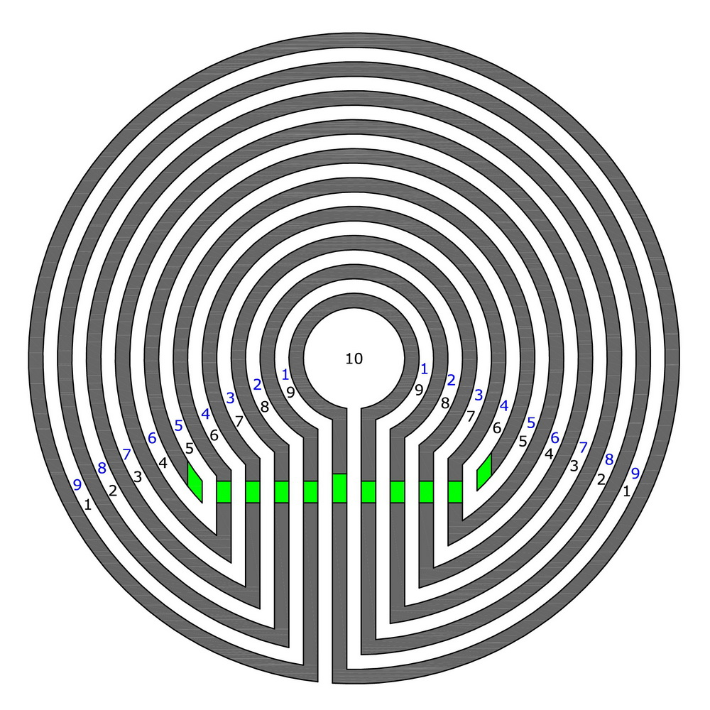 Seed Pattern Blogmymaze Circuit Classical Labyrinth From A 5circuit Chartres 9 In Concentric Style