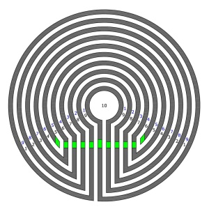 9 circuit labyrinth in concentric style