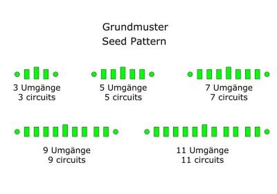 seed pattern