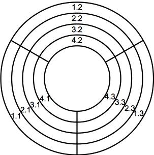 nummerierung-us