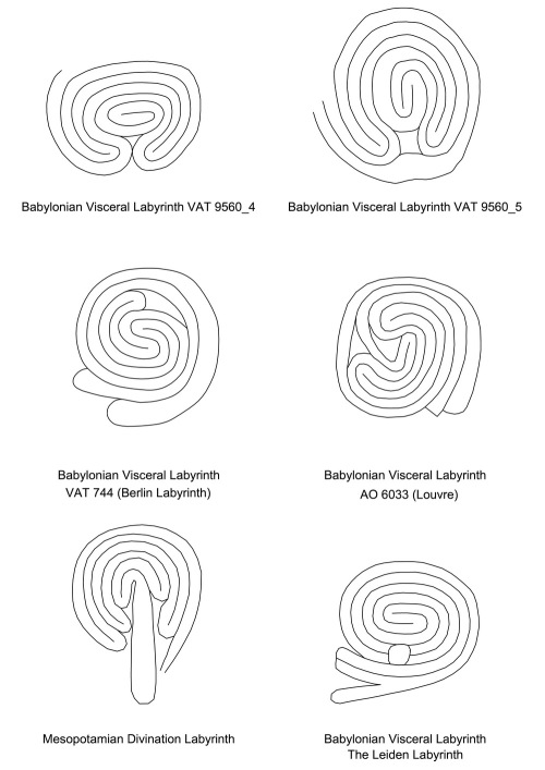 Visceral Labyrinths