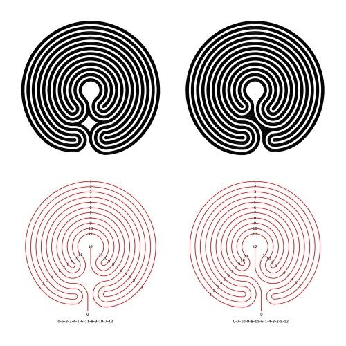 Ein 11-gängiges Labyrinth im Knidos Stil