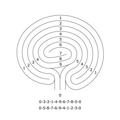 The second 9-circuit walk-through labyrinth