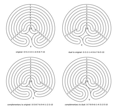 Das 9-gängige Labyrinth