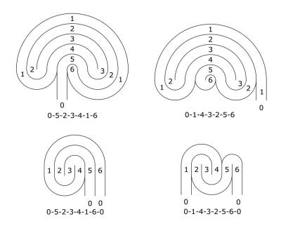 Das 5-gängige Labyrinth