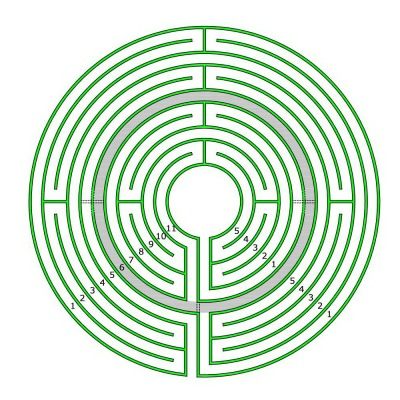 Layout of the 11 circuit Chartres labyrinth
