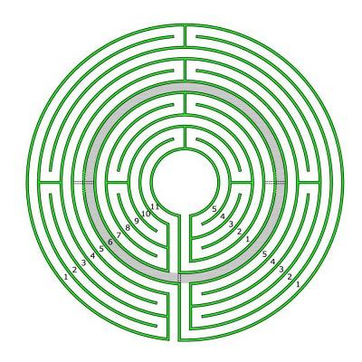 Systemskizze für das 11-gängige Chartres Labyrinth