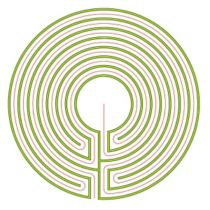 The 7 circuit circular Cretan labyrinth