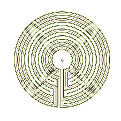 Das komplementäre Auxerre Labyrinth ohne die Barrieren