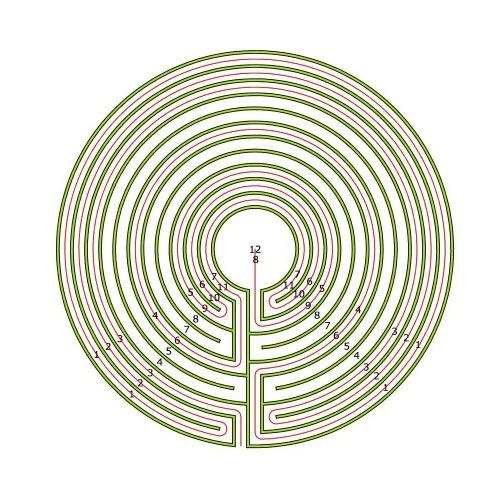 Das originale Auxerre Labyrinth ohne die Barrieren
