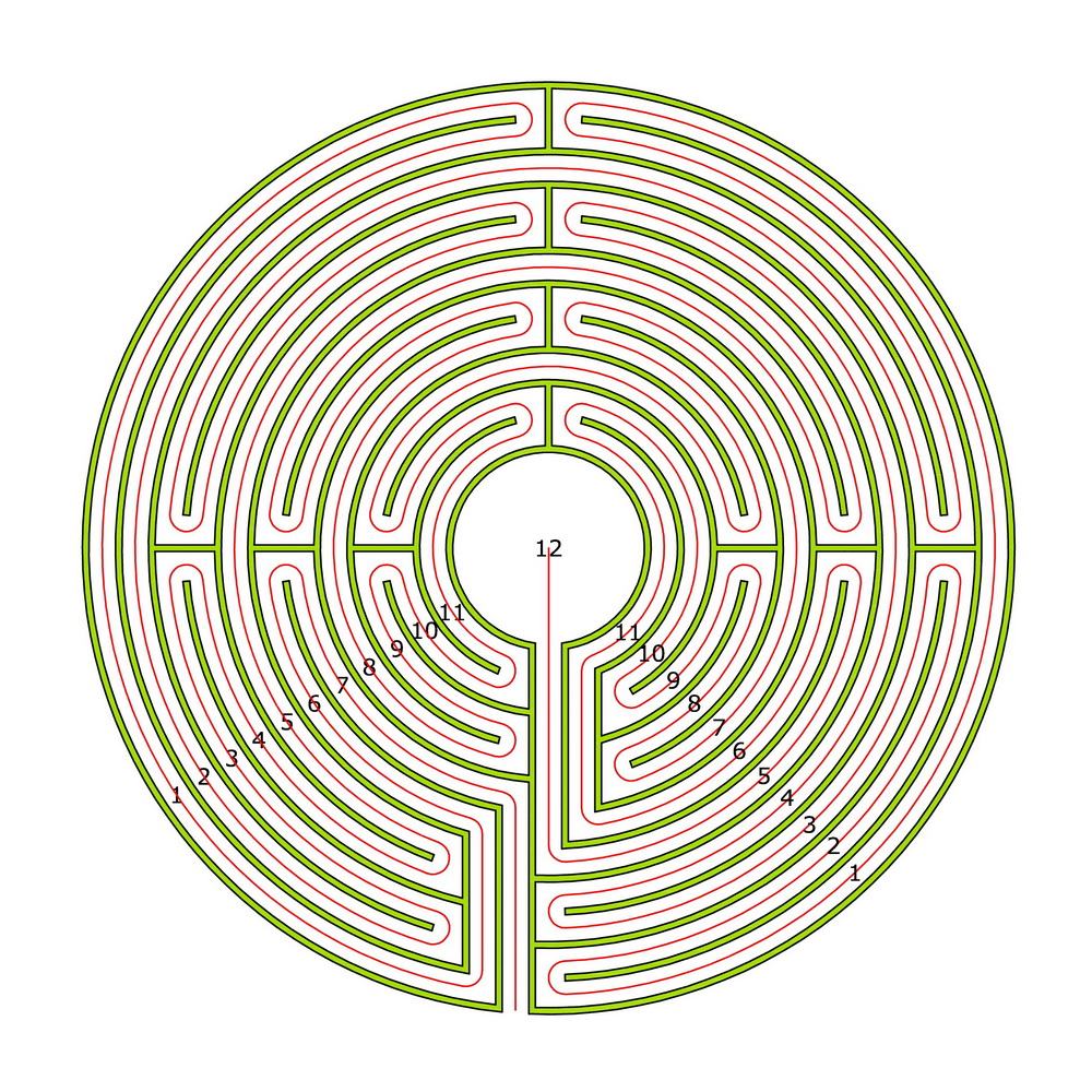 Typology Blogmymaze Circuit Classical Labyrinth From A 5circuit Chartres The Complementary