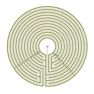 Das komplementäre Chartres Labyrinth ohne die Barrieren