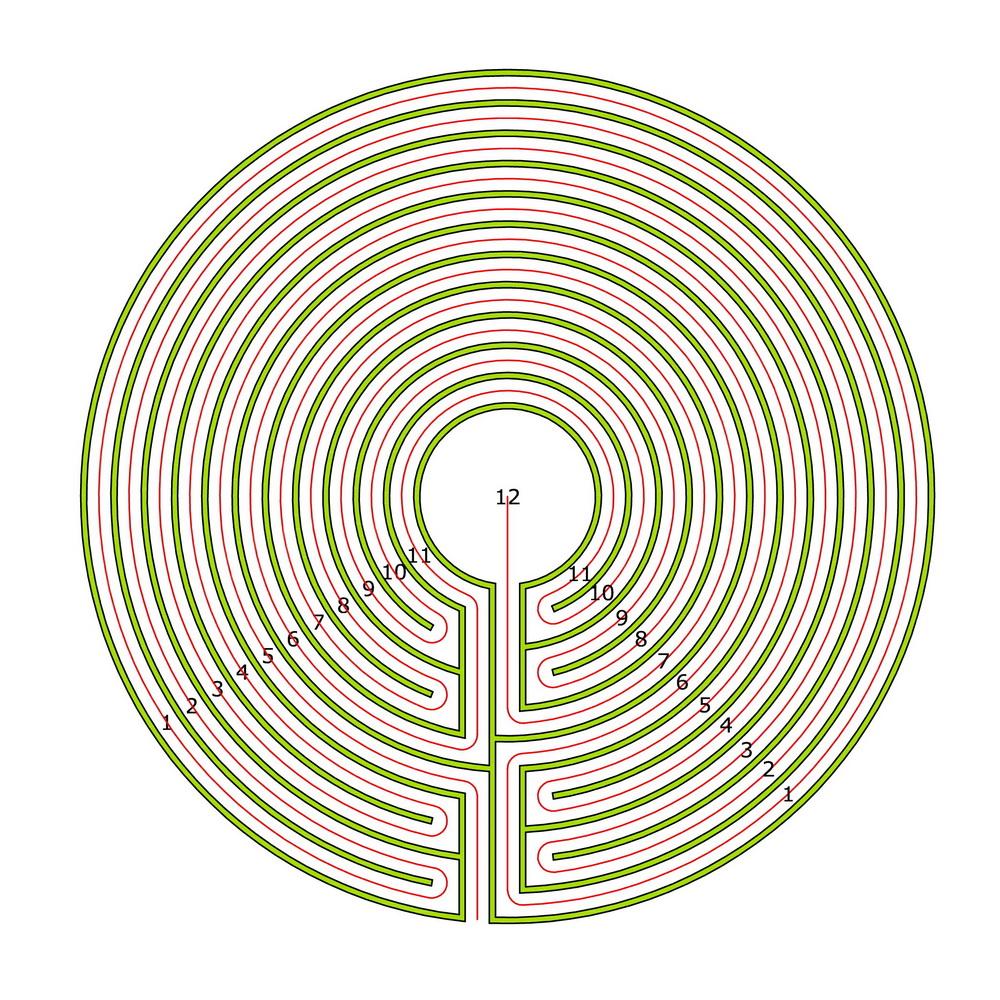 Das Chartres Labyrinth ohne die Barrieren
