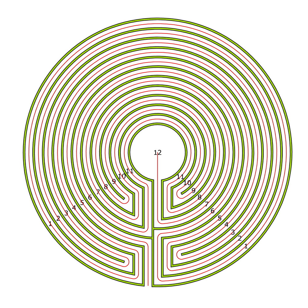 Das 11-gängige Labyrinth aus dem Grundmuster