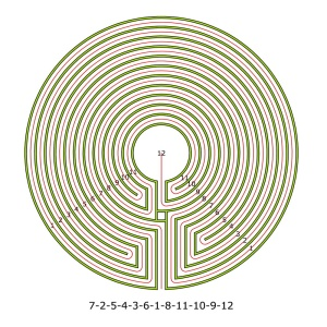 The dual 11 circuit labyrinth