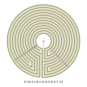 The complementary labyrinth of the original