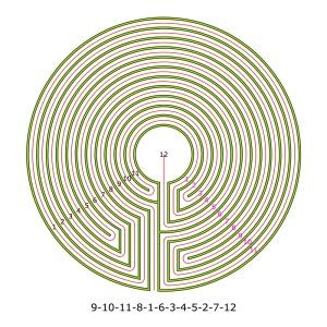 Das komplementäre Labyrinth zum Original