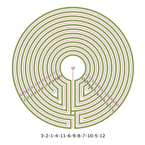 Das originale 11-gängige Labyrinth aus Mäandertechnik