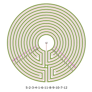 The 11 circuit labyrinth from the seed pattern