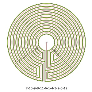 The complementary 11 circuit labyrinth from the seed pattern