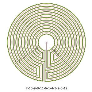 Das komplementäre 11-gängige Labyrinth nach dem Muster
