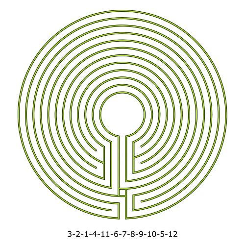 Ein neues 11-gängiges Labyrinth