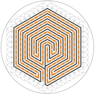 The complete 7-circuit classical labyrinth