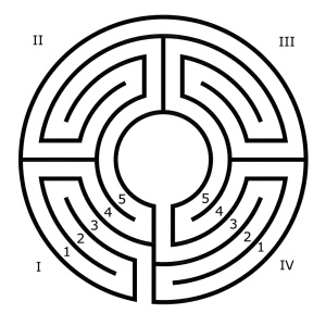 The new sector labyrinth in concentric style