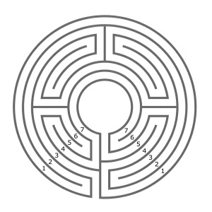 The 7 circuit labyrinth of folio 53 v in concentric style