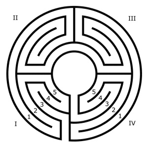 A new 5 circuit sector labyrinth in concentric style
