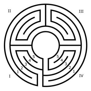 Ein neues 5-gängiges Sektorenlabyrinth im konzentrischen Stil