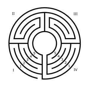 Another new sector labyrinth in concentric style