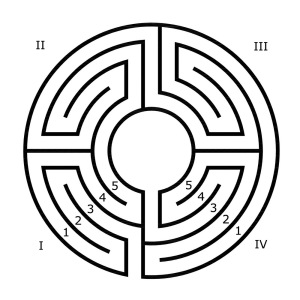 A new labyrinth in concentric style