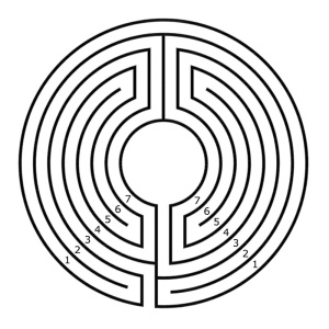 A two-parted 7 circuit concentric labyrinth (entrance 3rd track)