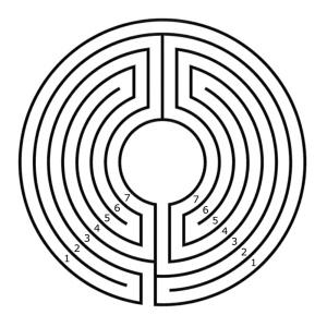 Ein zweiteiliges konzentrisches 7-gängiges Labyrinth (Eingang 3. Umgang)