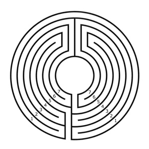 A two-parted 7 circuit concentric labyrinth (entrance 5th track)
