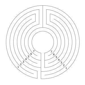 A two-parted concentric 7 circuit labyrinth (entrance 3rd track)
