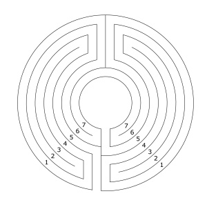 Ein zweiteiliges konzentrisches 7-gängiges Labyrinth (Eingang 5. Umgang)