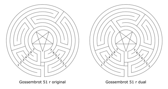 The labyrinth type Gossembrot 51 r centered and in concentric shape