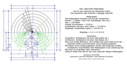 Der Labyrinth Kalkulator