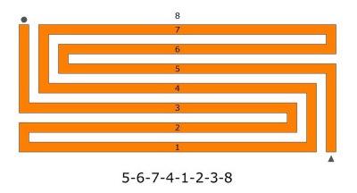 Das Muster des komplementären Labyrinthes