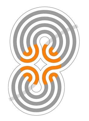 Der Ariadnefaden im Doktopus-Labyrinth