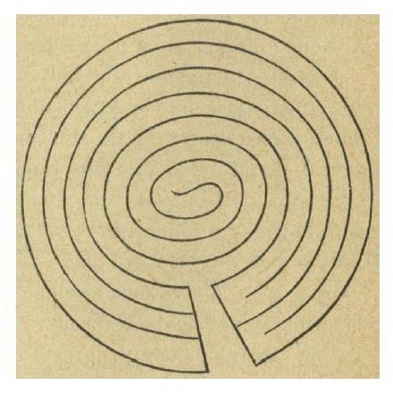 Abbildung 1: Das Wier Labyrinth nach Aspelin